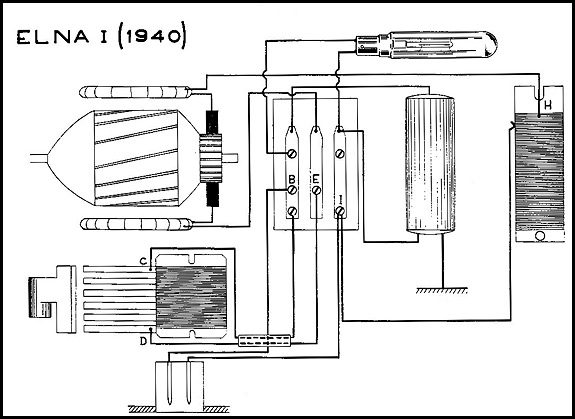 elna grasshopper blog it s all about the elna 1 sewing machine rh elnagrasshopper wordpress com Air Conditioner Schematic Wiring Diagram Basic Electrical Wiring Diagrams