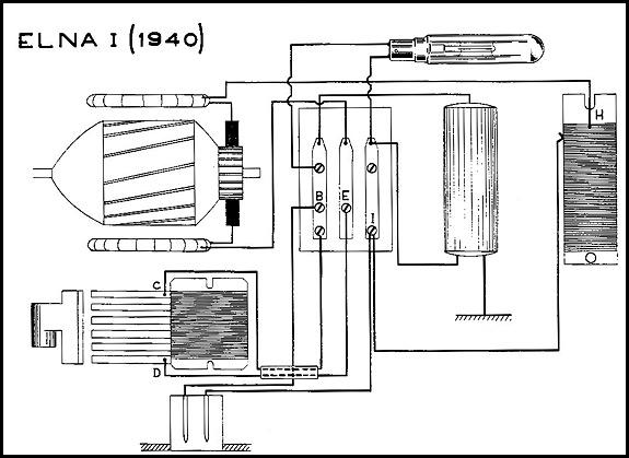 grasshopper wiring diagram?w=584 elna 1 grasshopper maintenance elna grasshopper blog elna supermatic wiring diagram at edmiracle.co